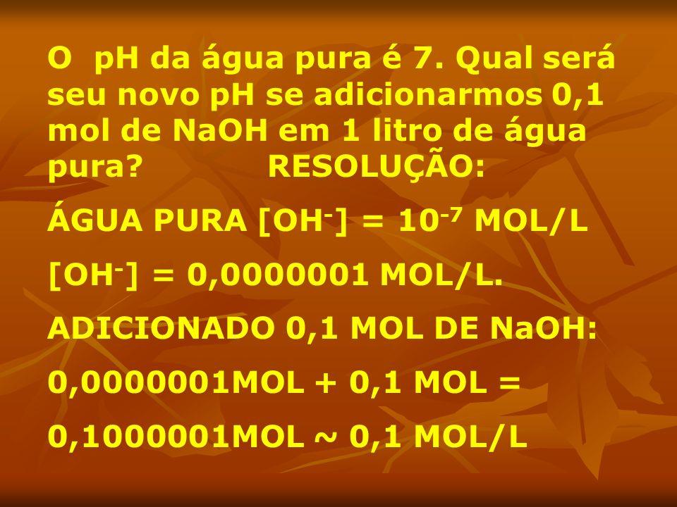 O pH da água pura é 7. Qual será seu novo pH se adicionarmos 0,1 mol de NaOH em 1 litro de água pura? RESOLUÇÃO: ÁGUA PURA [OH - ] = 10 -7 MOL/L [OH -