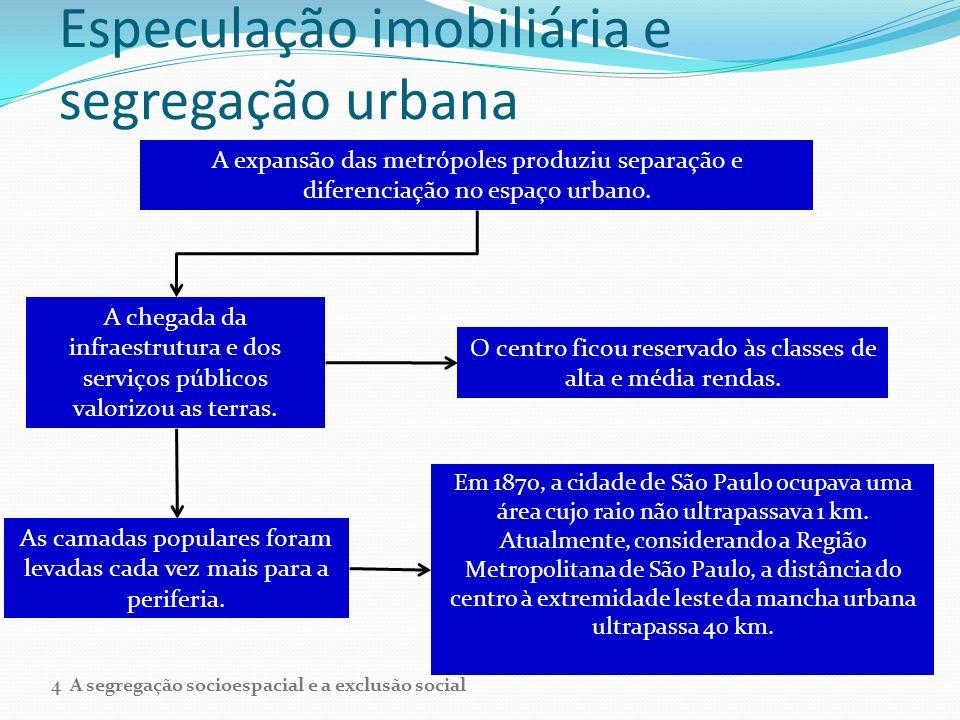 Especulação imobiliária e segregação urbana A expansão das metrópoles produziu separação e diferenciação no espaço urbano. O centro ficou reservado às