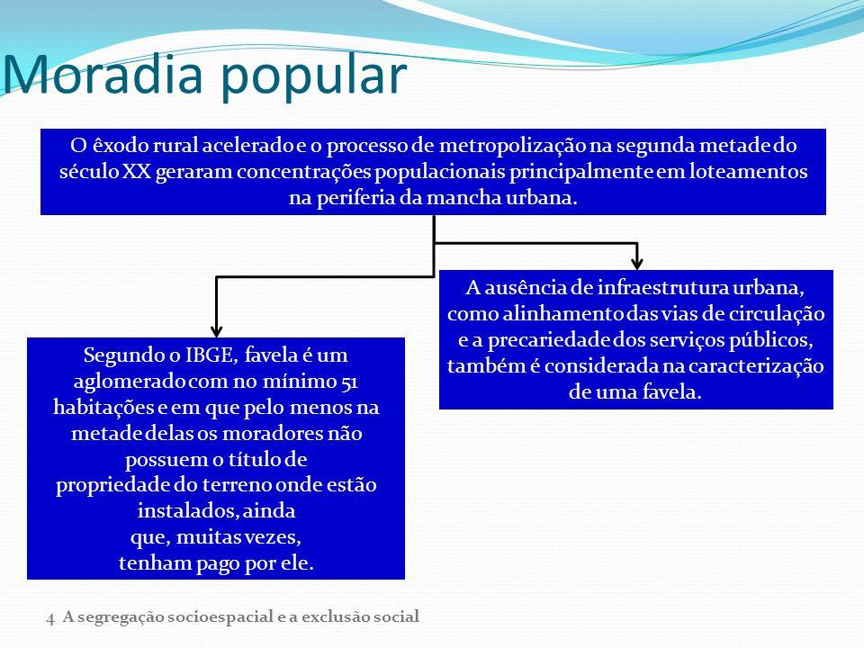 Moradia popular O êxodo rural acelerado e o processo de metropolização na segunda metade do século XX geraram concentrações populacionais principalmen
