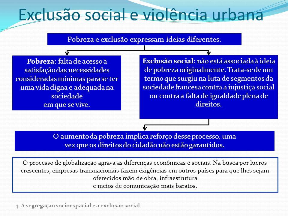 Exclusão social e violência urbana Pobreza e exclusão expressam ideias diferentes. Pobreza: falta de acesso à satisfação das necessidades consideradas