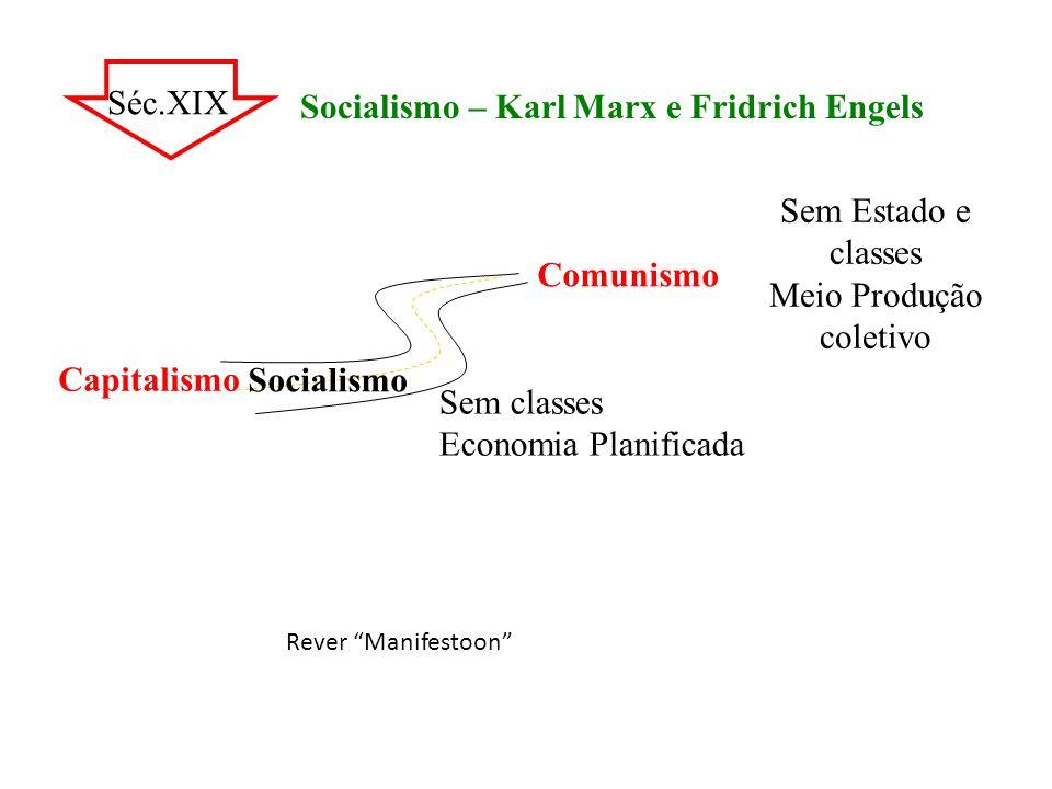 Comunismo Sem Estado e classes Meio Produção coletivo Sem classes Economia Planificada Séc.XIX Socialismo – Karl Marx e Fridrich Engels Socialismo Cap
