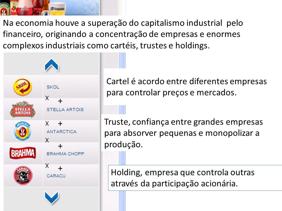 Na economia houve a superação do capitalismo industrial pelo financeiro, originando a concentração de empresas e enormes complexos industriais como ca