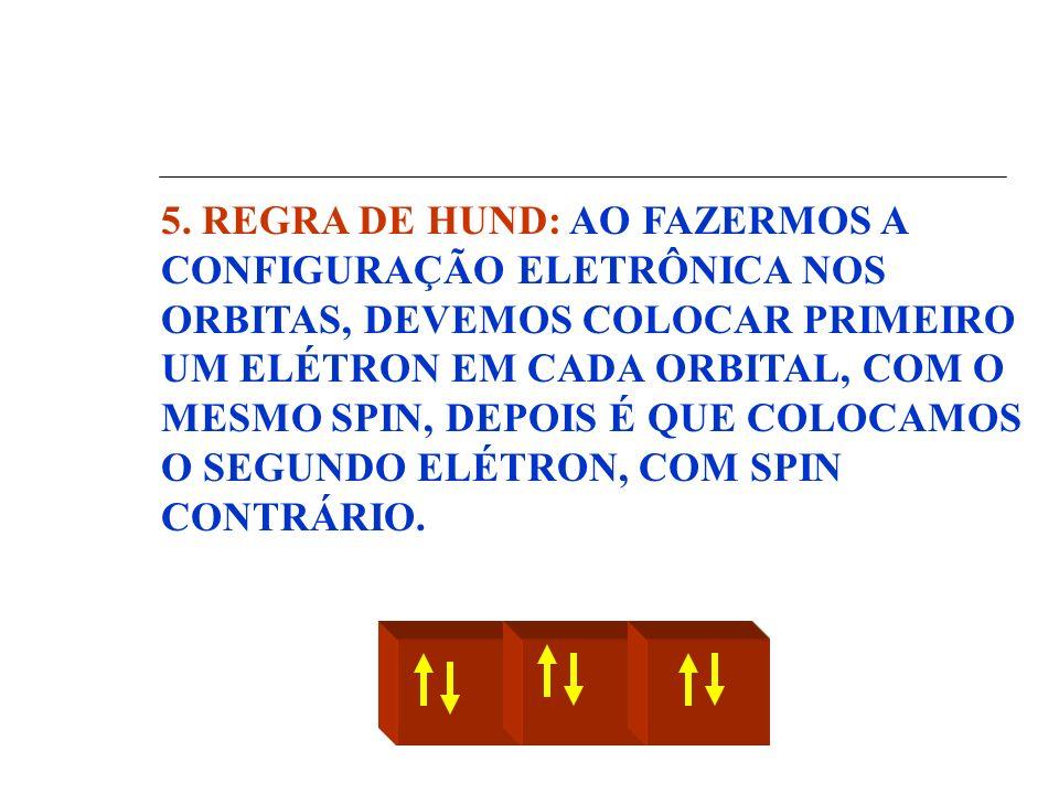 4. PRINCÍPIO DA EXCLUSÃO DE PAULI: NO MESMO ORBITAL TEREMOS NO MÁXIMO DOIS ELÉTRONS, E ASSIM MESMO COM SPINS CONTRÁRIOS.