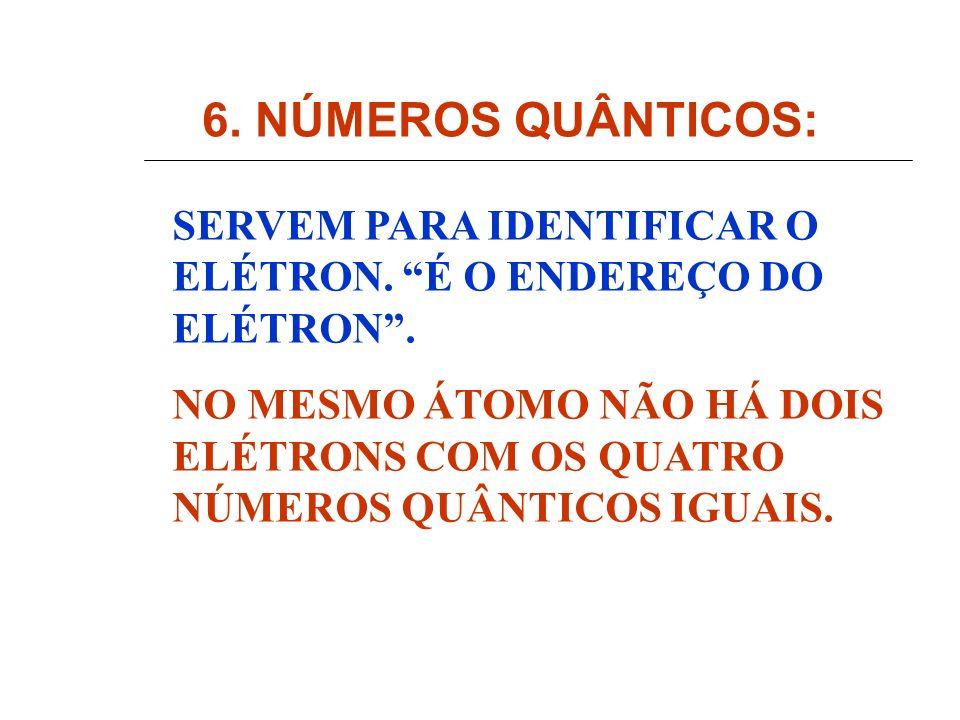 6.NÚMEROS QUÂNTICOS: SERVEM PARA IDENTIFICAR O ELÉTRON.