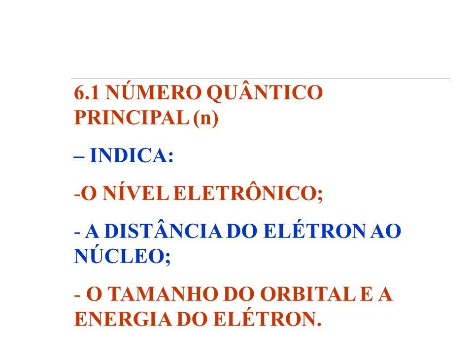 6.1 NÚMERO QUÂNTICO PRINCIPAL (n) – INDICA: -O NÍVEL ELETRÔNICO; - A DISTÂNCIA DO ELÉTRON AO NÚCLEO; - O TAMANHO DO ORBITAL E A ENERGIA DO ELÉTRON.