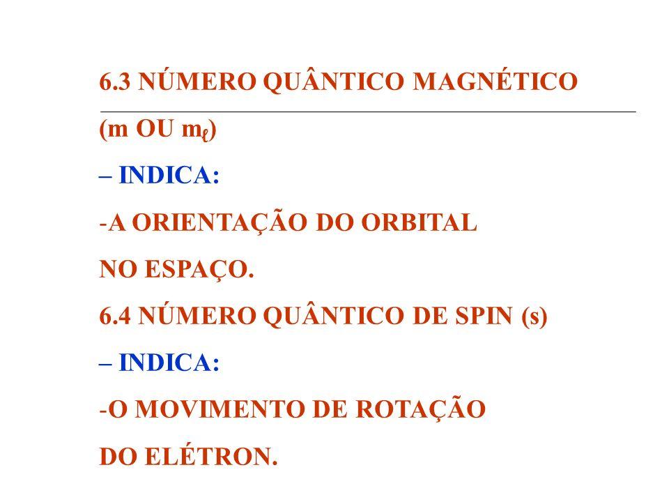 6.3 NÚMERO QUÂNTICO MAGNÉTICO (m OU m ) – INDICA: -A ORIENTAÇÃO DO ORBITAL NO ESPAÇO.