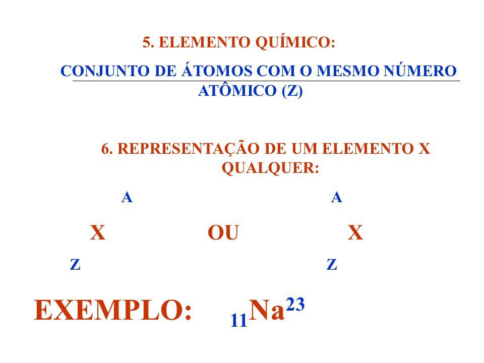5.ELEMENTO QUÍMICO: CONJUNTO DE ÁTOMOS COM O MESMO NÚMERO ATÔMICO (Z) 6.