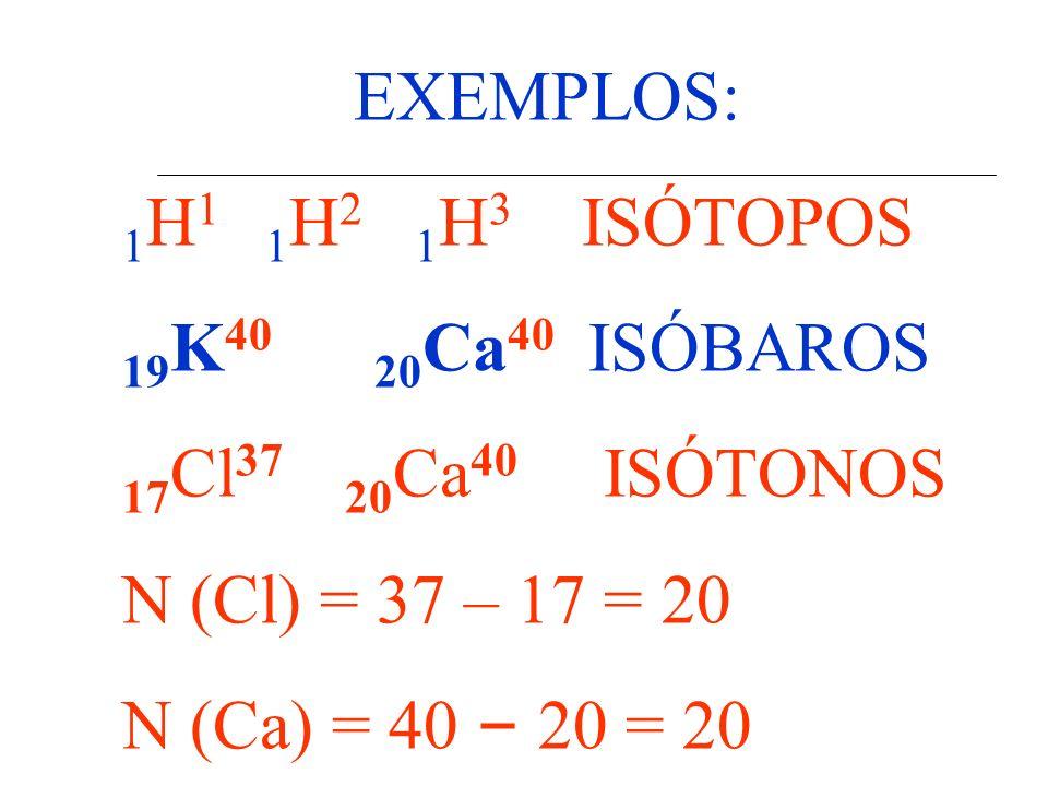 EXEMPLOS: 1 H 1 1 H 2 1 H 3 ISÓTOPOS 19 K 40 20 Ca 40 ISÓBAROS 17 Cl 37 20 Ca 40 ISÓTONOS N (Cl) = 37 – 17 = 20 N (Ca) = 40 – 20 = 20