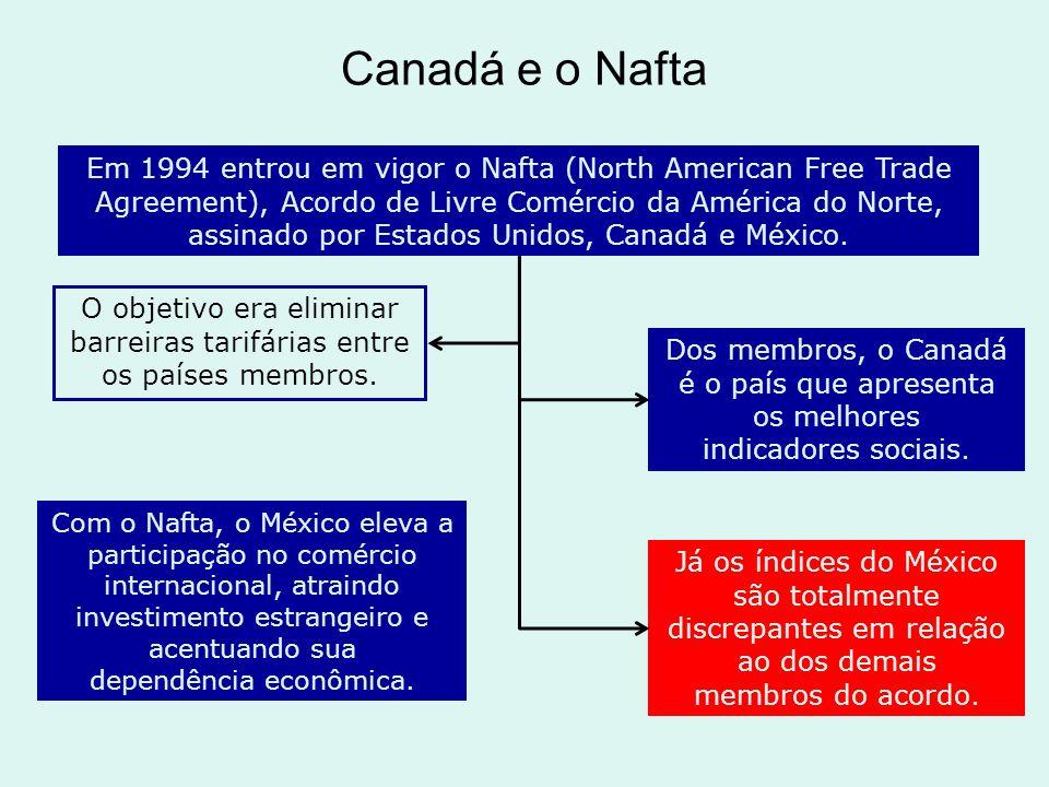 Canadá e o Nafta Em 1994 entrou em vigor o Nafta (North American Free Trade Agreement), Acordo de Livre Comércio da América do Norte, assinado por Est