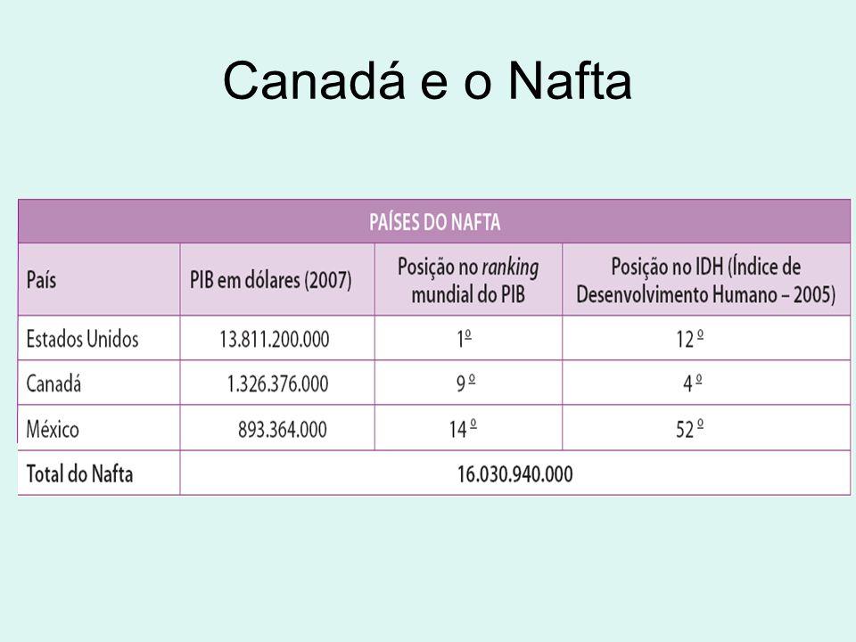 Panorama econômico do Canadá Segundo maior país do mundo e primeiro das Américas, tem um dos subsolos mais ricos do planeta.