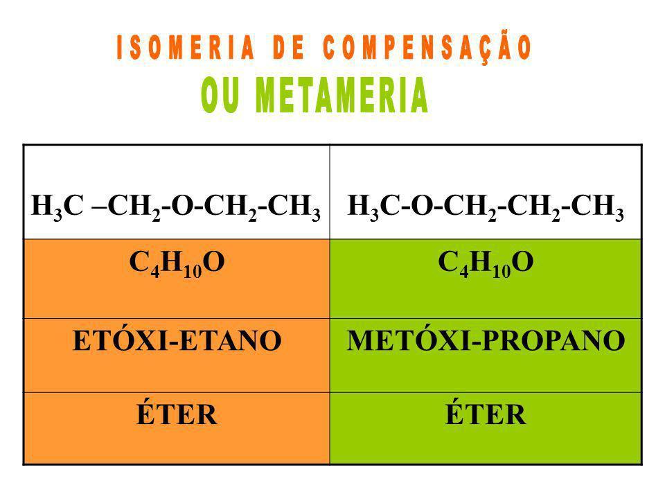 H 3 C –CH 2 -O-CH 2 -CH 3 H 3 C-O-CH 2 -CH 2 -CH 3 C 4 H 10 O ETÓXI-ETANOMETÓXI-PROPANO ÉTER