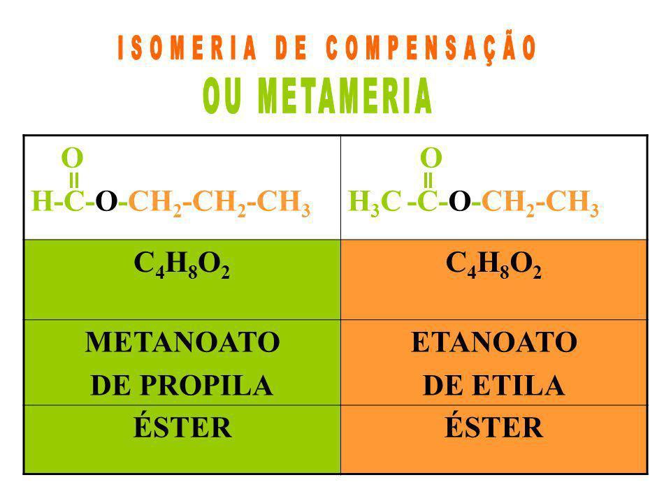 O H-C-O-CH 2 -CH 2 -CH 3 O H 3 C -C-O-CH 2 -CH 3 C4H8O2C4H8O2 C4H8O2C4H8O2 METANOATO DE PROPILA ETANOATO DE ETILA ÉSTER