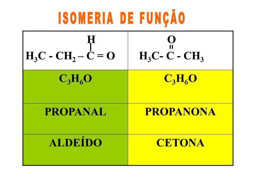 H 3 C-CH 2 -CH 2 -CH 3 H 3 C-CH-CH 3 CH 3 C 4 H 10 HIDROCARBONETO CADEIA NORMAL CADEIA RAMIFICADA