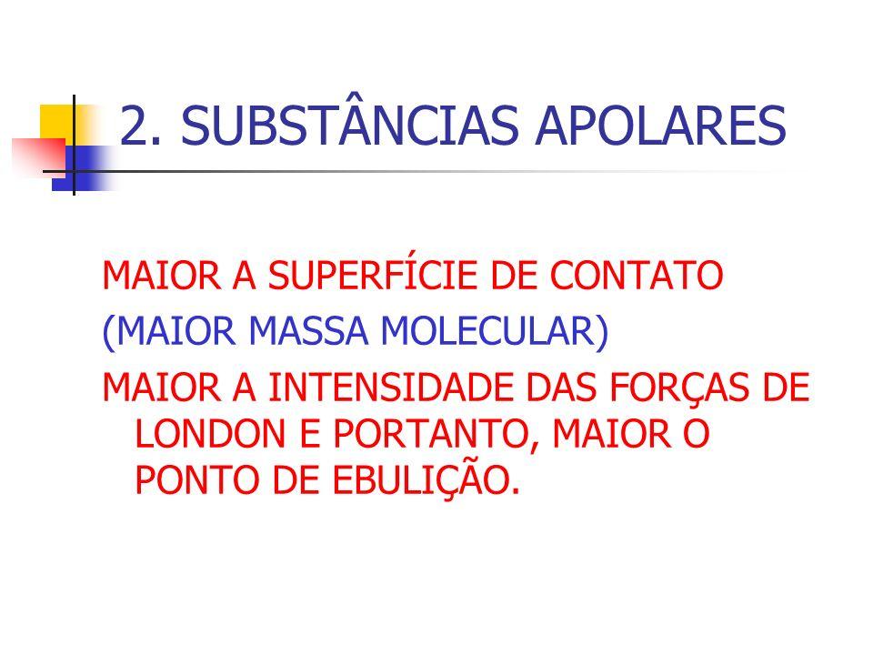 2. SUBSTÂNCIAS APOLARES MAIOR A SUPERFÍCIE DE CONTATO (MAIOR MASSA MOLECULAR) MAIOR A INTENSIDADE DAS FORÇAS DE LONDON E PORTANTO, MAIOR O PONTO DE EB