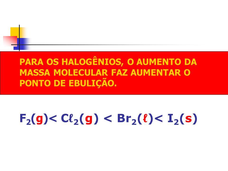 PARA OS HALOGÊNIOS, O AUMENTO DA MASSA MOLECULAR FAZ AUMENTAR O PONTO DE EBULIÇÃO. F 2 (g)< C 2 (g) < Br 2 ()< I 2 (s)