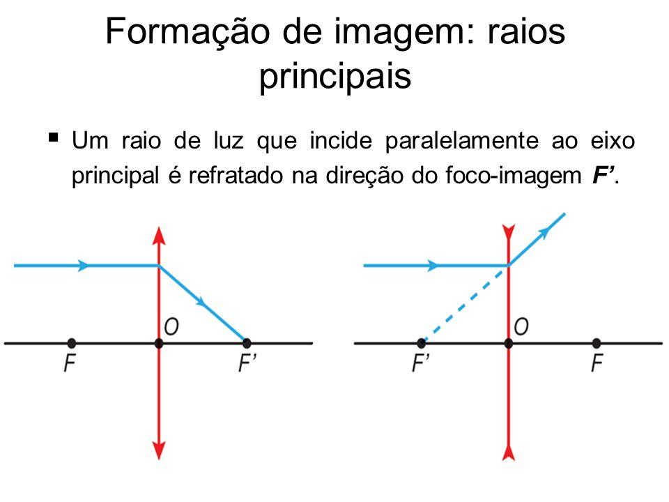 Formação de imagem: raios principais Um raio de luz que incide paralelamente ao eixo principal é refratado na direção do foco-imagem F.