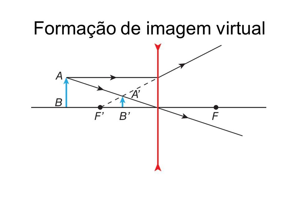 Formação de imagem virtual