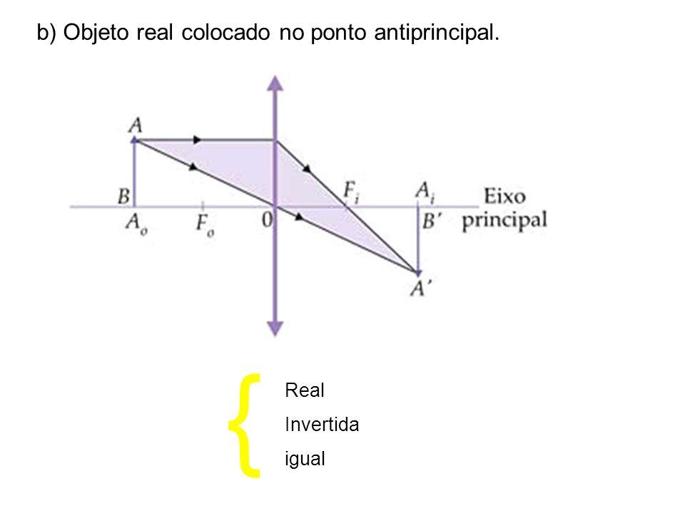 b) Objeto real colocado no ponto antiprincipal. Real Invertida igual {