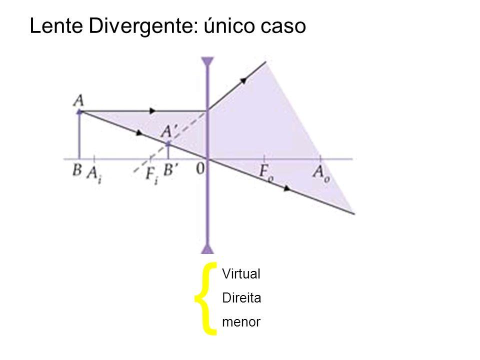 Lente Divergente: único caso { Virtual Direita menor