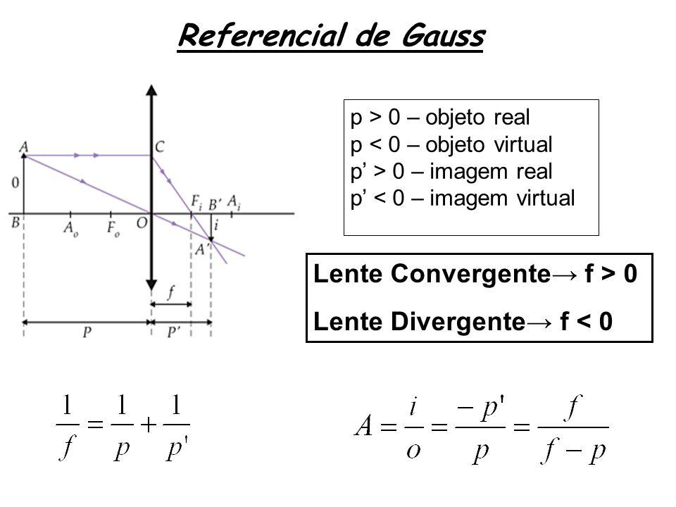 Referencial de Gauss Lente Convergente f > 0 Lente Divergente f < 0 p > 0 – objeto real p < 0 – objeto virtual p > 0 – imagem real p < 0 – imagem virt