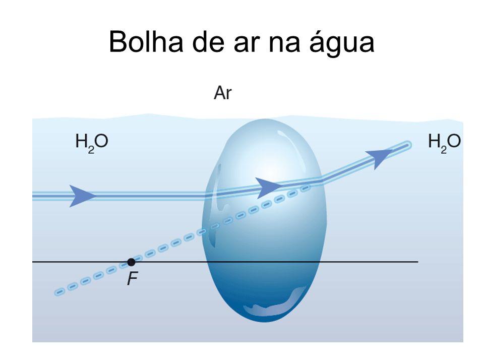 Bolha de ar na água