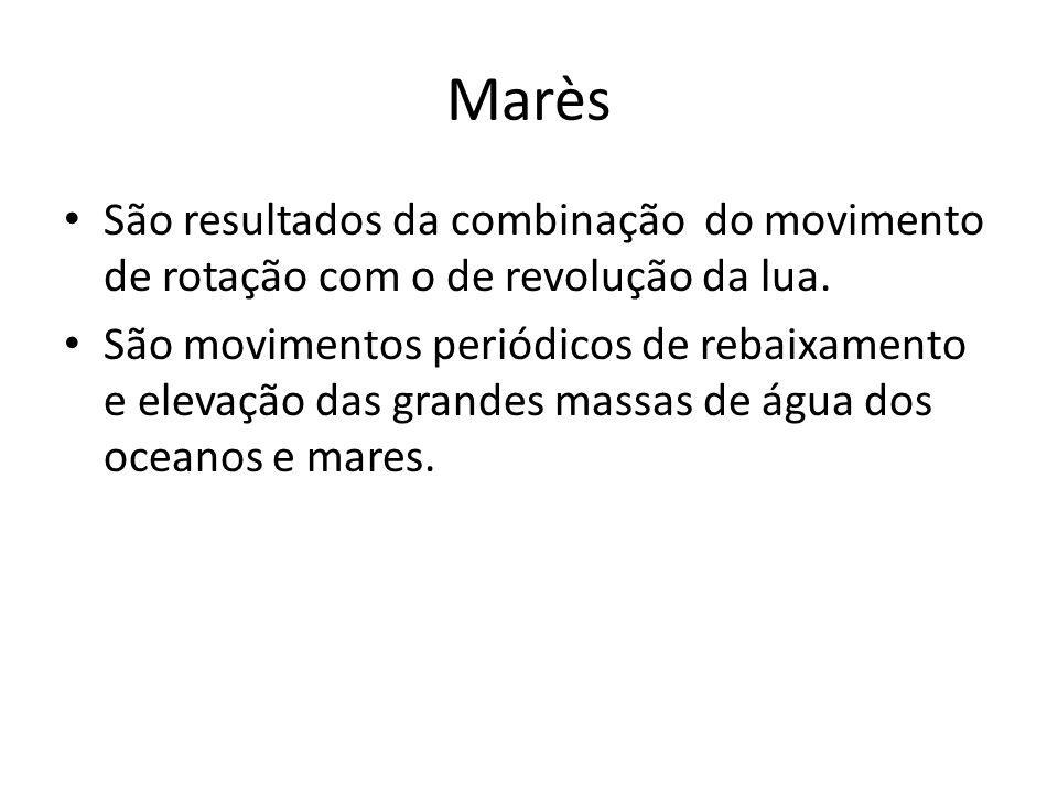 Marès São resultados da combinação do movimento de rotação com o de revolução da lua. São movimentos periódicos de rebaixamento e elevação das grandes