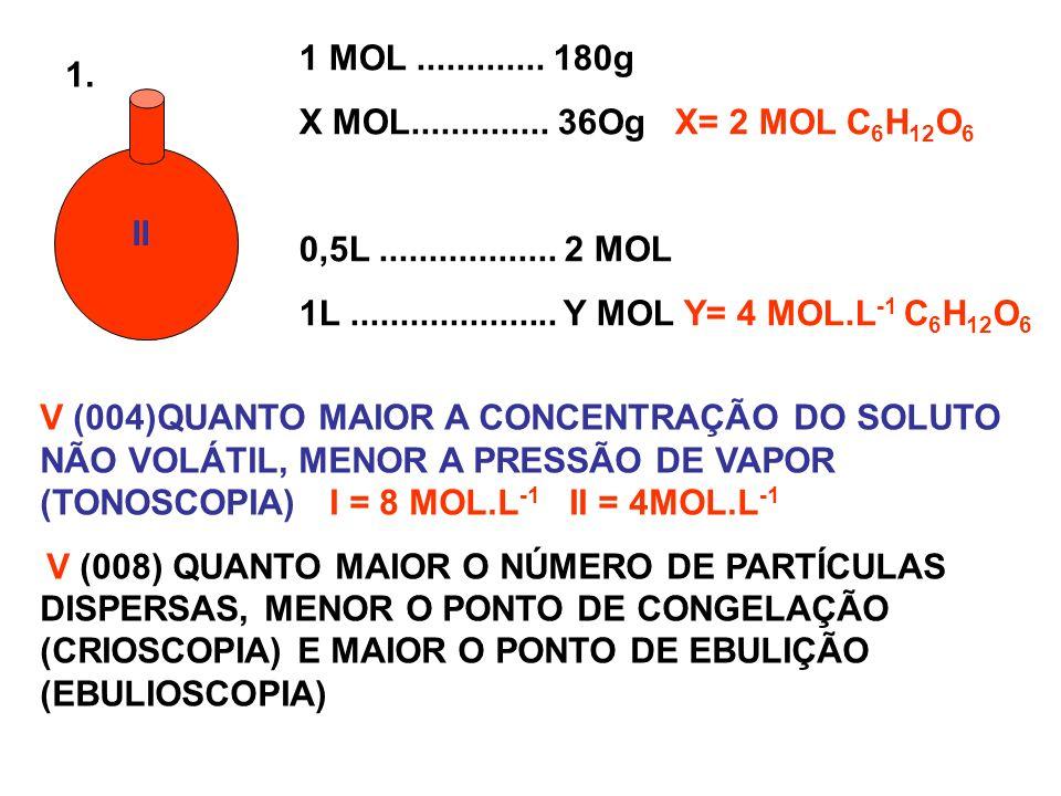 1. II 1 MOL............. 180g X MOL.............. 36Og X= 2 MOL C 6 H 12 O 6 0,5L.................. 2 MOL 1L..................... Y MOL Y= 4 MOL.L -1