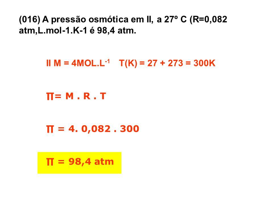 (016) A pressão osmótica em II, a 27º C (R=0,082 atm,L.mol-1.K-1 é 98,4 atm. II M = 4MOL.L -1 T(K) = 27 + 273 = 300K = M. R. T = 4. 0,082. 300 = 98,4
