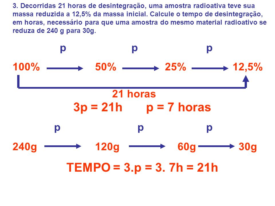 3. Decorridas 21 horas de desintegração, uma amostra radioativa teve sua massa reduzida a 12,5% da massa inicial. Calcule o tempo de desintegração, em