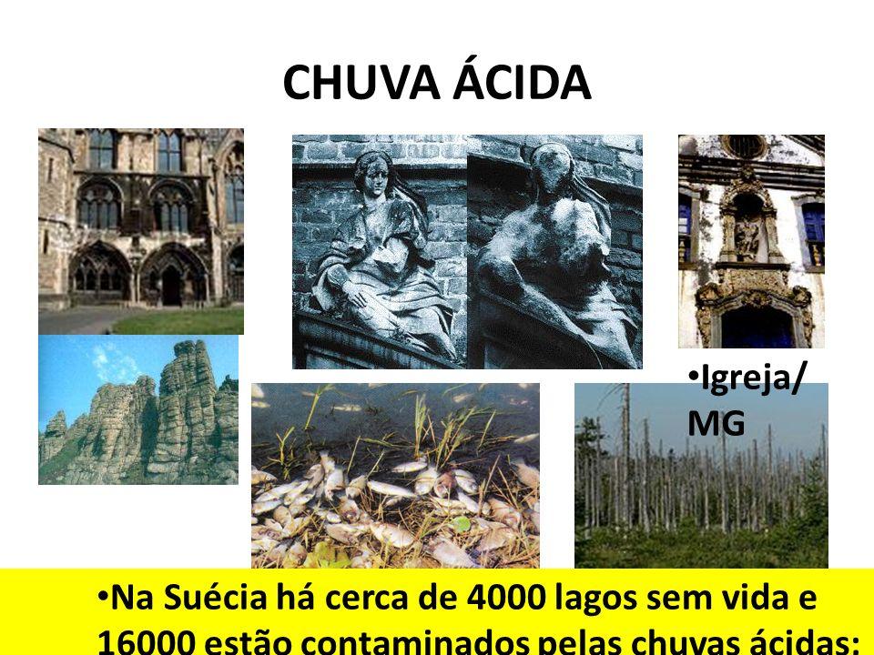 CHUVA ÁCIDA Na Suécia há cerca de 4000 lagos sem vida e 16000 estão contaminados pelas chuvas ácidas; Igreja/ MG