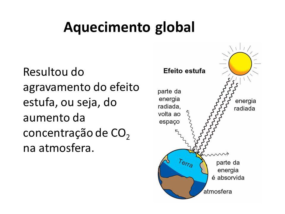Resultou do agravamento do efeito estufa, ou seja, do aumento da concentração de CO 2 na atmosfera. Aquecimento global