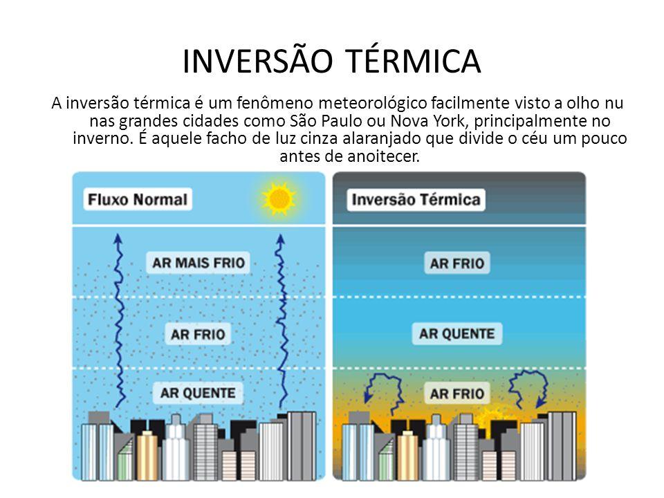 INVERSÃO TÉRMICA A inversão térmica é um fenômeno meteorológico facilmente visto a olho nu nas grandes cidades como São Paulo ou Nova York, principalm