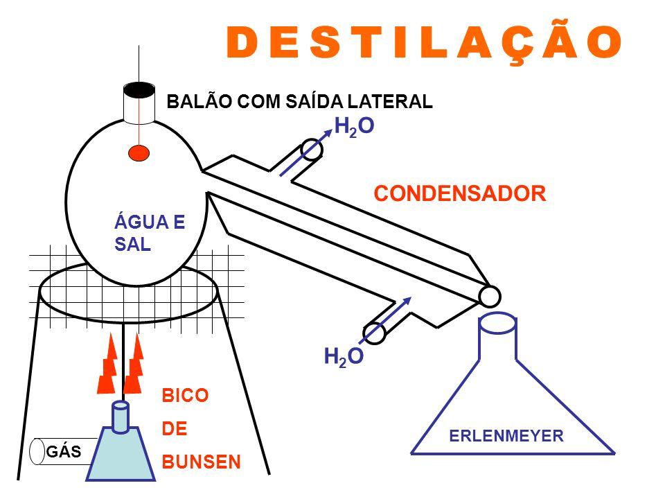 GÁS H2OH2O H2OH2O BICO DE BUNSEN CONDENSADOR BALÃO COM SAÍDA LATERAL ERLENMEYER ÁGUA E SAL