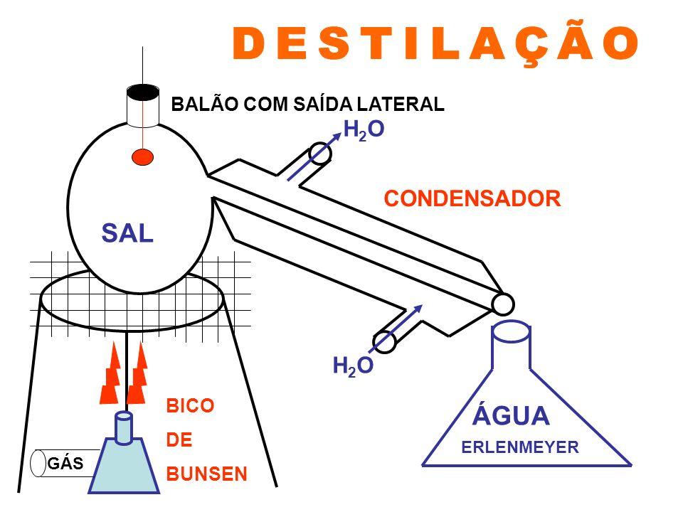 GÁS H2OH2O H2OH2O BICO DE BUNSEN CONDENSADOR BALÃO COM SAÍDA LATERAL ERLENMEYER ÁGUA SAL