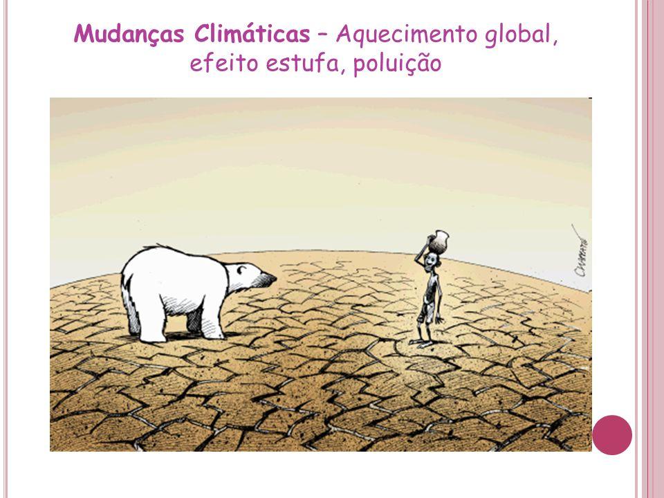 Mudanças Climáticas – Aquecimento global, efeito estufa, poluição