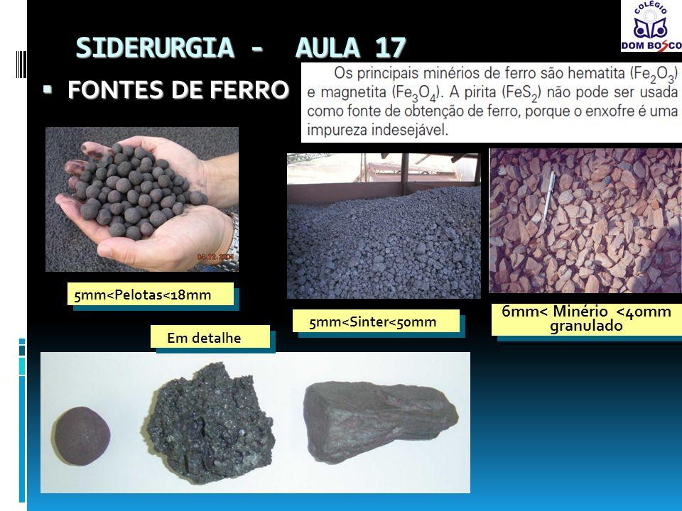 SIDERURGIA - AULA 17 FONTES DE FERRO FONTES DE FERRO 5mm<Pelotas<18mm 5mm<Sinter<50mm 6mm< Minério <40mm granulado Em detalhe