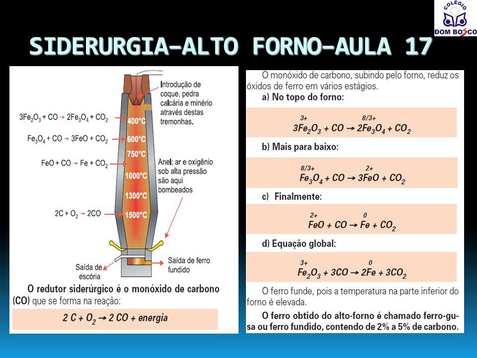 SIDERURGIA–ALTO FORNO–AULA 17