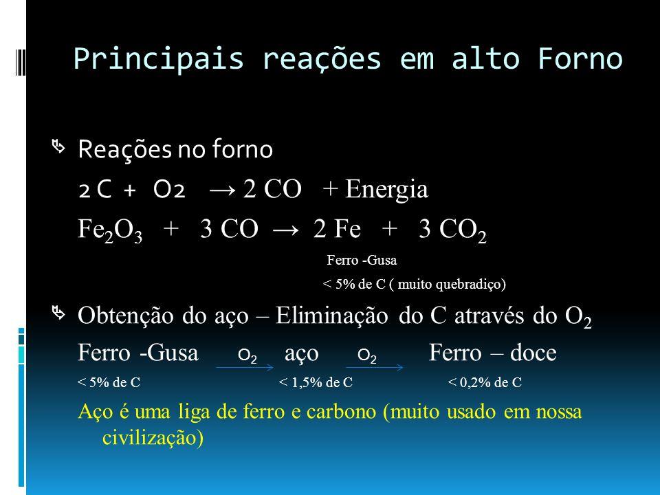Principais reações em alto Forno Reações no forno 2 C + O2 2 CO + Energia Fe 2 O 3 + 3 CO 2 Fe + 3 CO 2 Ferro -Gusa < 5% de C ( muito quebradiço) Obte