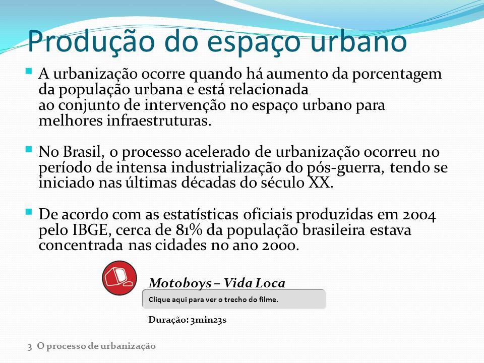 Produção do espaço urbano A urbanização ocorre quando há aumento da porcentagem da população urbana e está relacionada ao conjunto de intervenção no e