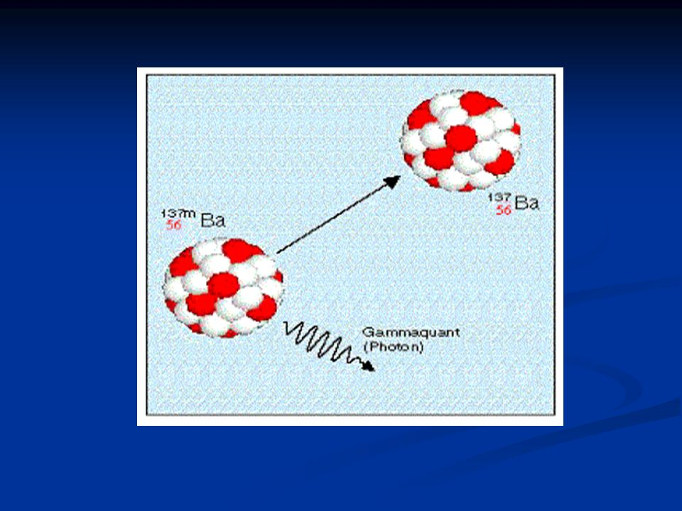 Nêutron próton + elétron + neutrino (ondas gama)