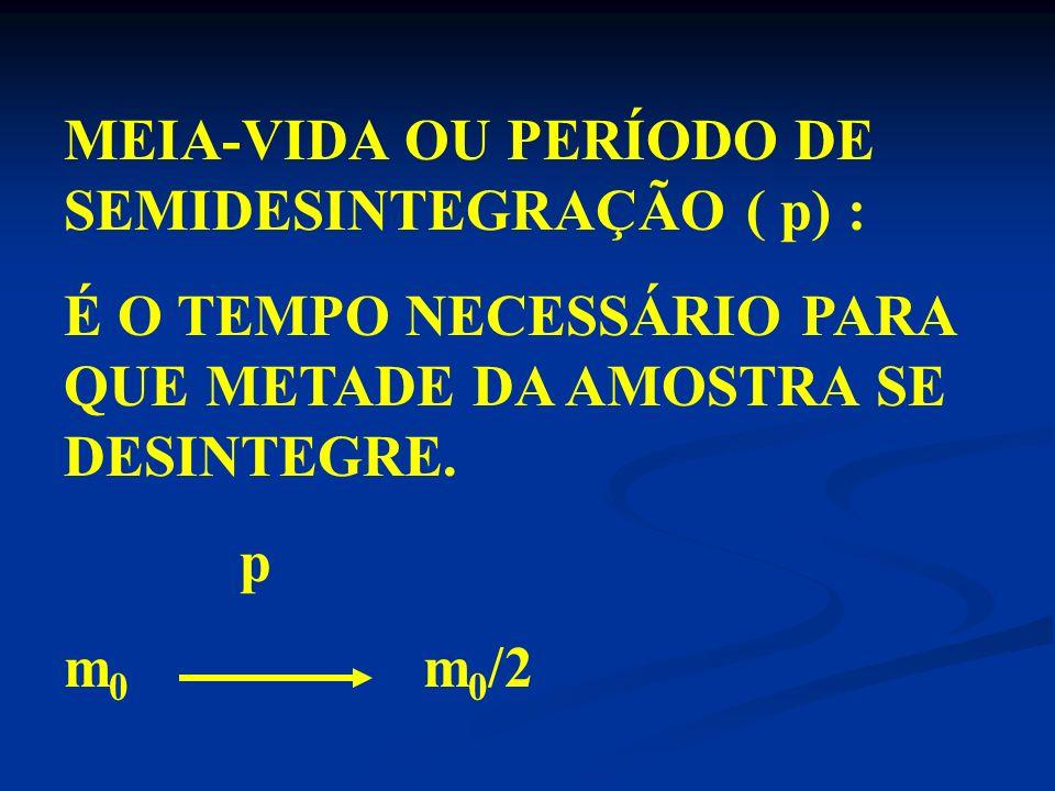 92 U 204 x 2 4 + y -1 0 + 82 Pb 182 1 0 ) ÍNDICES SUPERIORES 204 = 4x + y.0 + 182, 4x = 12, x=3 2 0 ) ÍNDICES INFERIORES 92 = 2.x – y + 82, 92= 2.3 –y