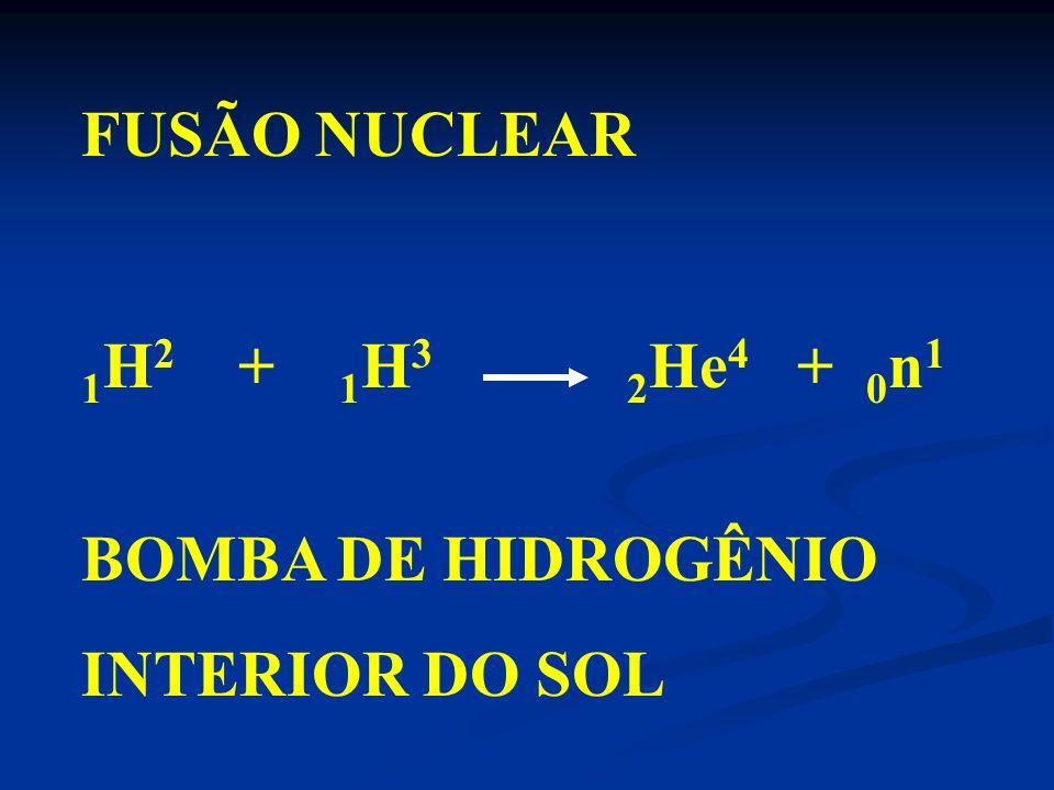 FISSÃO NUCLEAR U + n Ba + Kr + 2n* * Ou 3 nêutrons. BOMBA ATÔMICA REATORES DE ENERGIA NUCLEAR