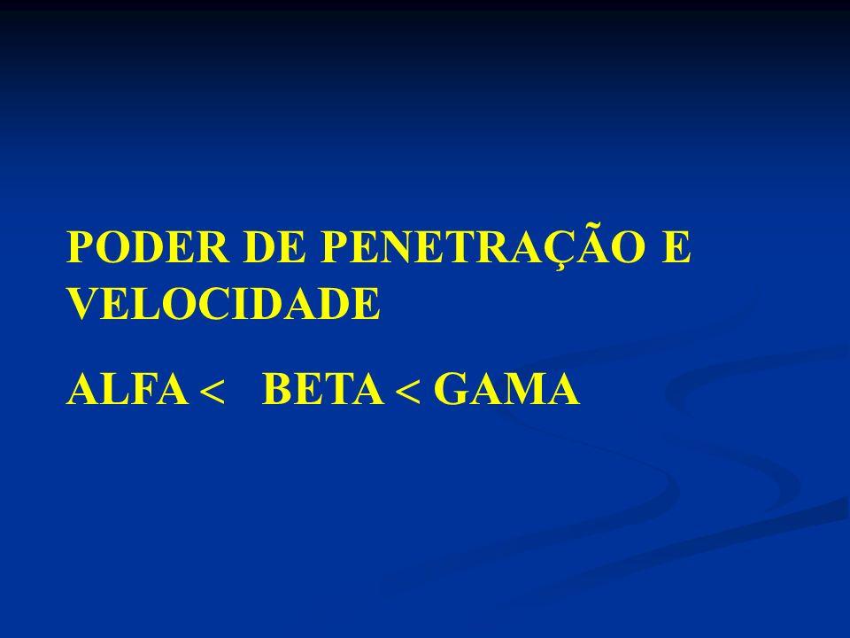 + - BETA GAMA ALFA