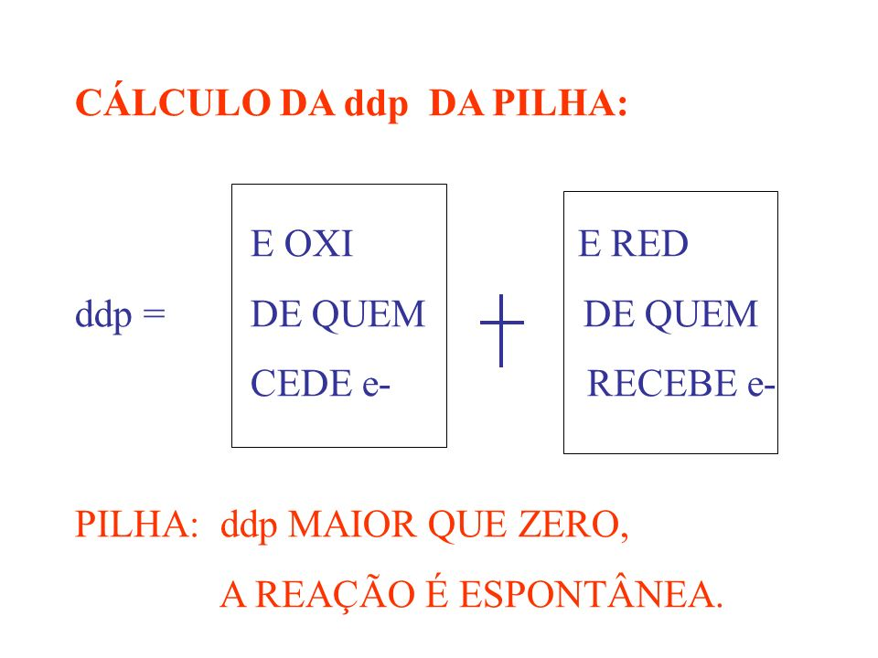 EQUAÇÃO GLOBAL Zn 0 + Cu +2 Cu 0 + Zn +2 ddp= +1,11V A PLACA DE ZINCO SOFRE DESGASTE. A PLACA DE COBRE AUMENTA. NA PILHA, SEMPRE A ddp SERÁ POSITIVA.