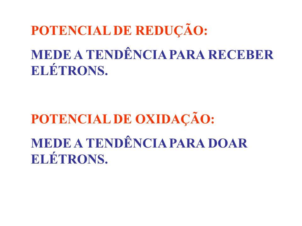 CRAO CÁTODO: REDUÇÃO (+) elétrons ÂNODO: OXIDAÇÃO (-)