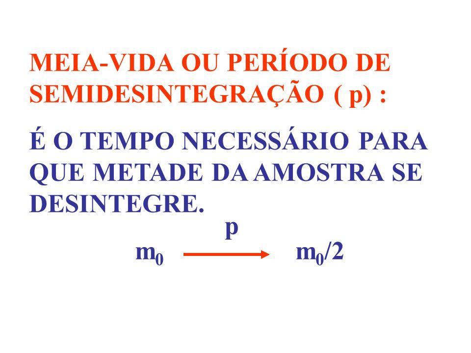 92 U 238 x 2 4 + y -1 0 + 82 Pb 206 1 0 ) ÍNDICES SUPERIORES 238 = 4x + y.0 + 206, 4x = 32, x=8 2 0 ) ÍNDICES INFERIORES 92 = 2.x – y + 82 92= 2.8 –y + 82, -y = 92 – 16 – 82 -y = - 6, y=6