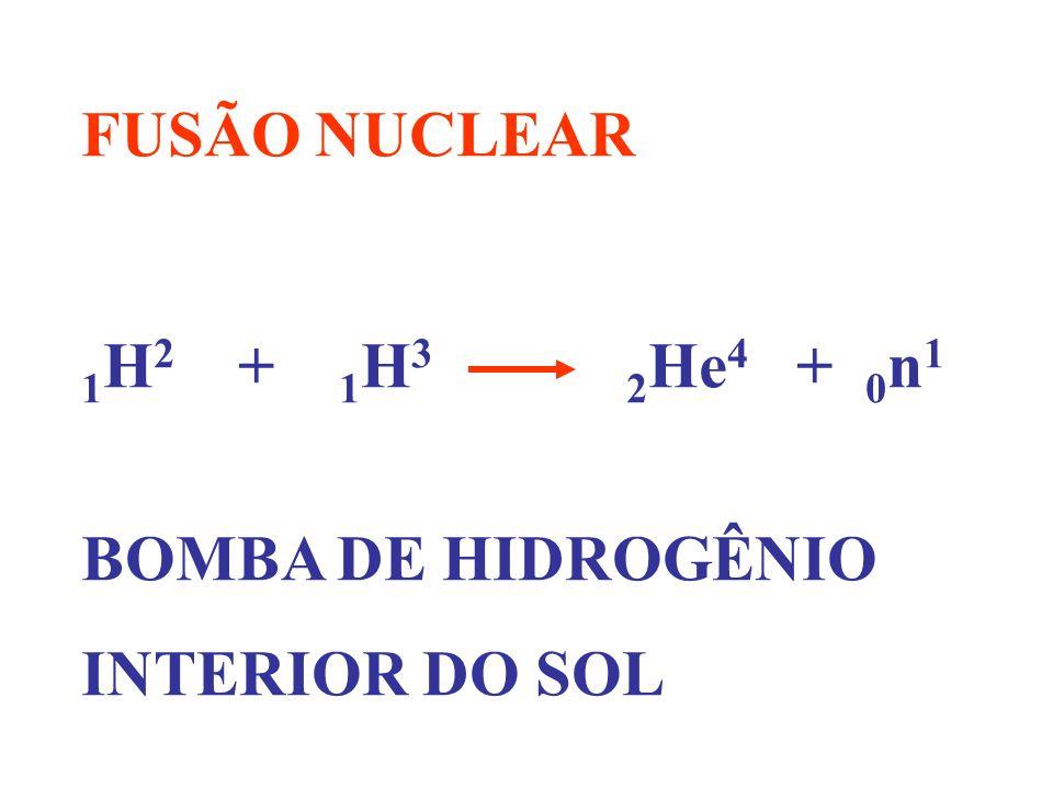 FISSÃO (QUEBRA) NUCLEAR URÂNIO-235NÊUTRON BÁRIO CRIPTÔNIO 2 OU 3 NÊUTRONS