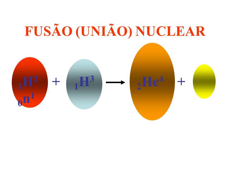 FUSÃO NUCLEAR 1 H 2 + 1 H 3 2 He 4 + 0 n 1 BOMBA DE HIDROGÊNIO INTERIOR DO SOL