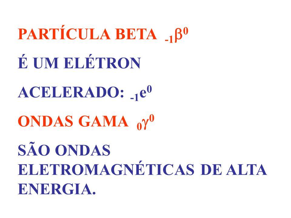PARTÍCULAS ALFA : +2 4 SÃO FORMADAS POR: 2 PRÓTONS ( Z=2 ) CARGA ELÉTRICA +2 E 2 NÊUTRONS ( A= Z+N, A= 2 + 2 = 4.