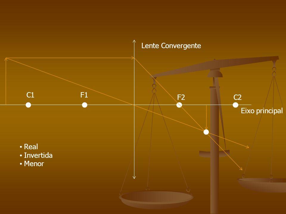 Lente Convergente Eixo principal C1F1 F2C2 Real Invertida Menor